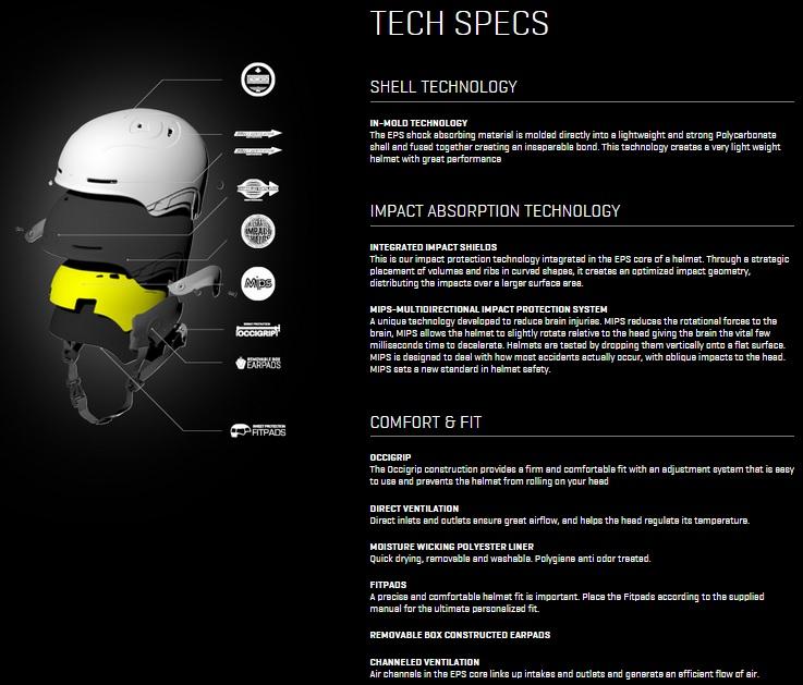Sweet Winter Helmets Tech Specs - Mips